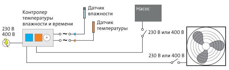 Регулятор температуры и влажности своими руками