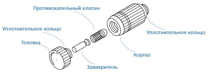 Взрыв-схема форсунки для тумана высокого давления Tecnocooling